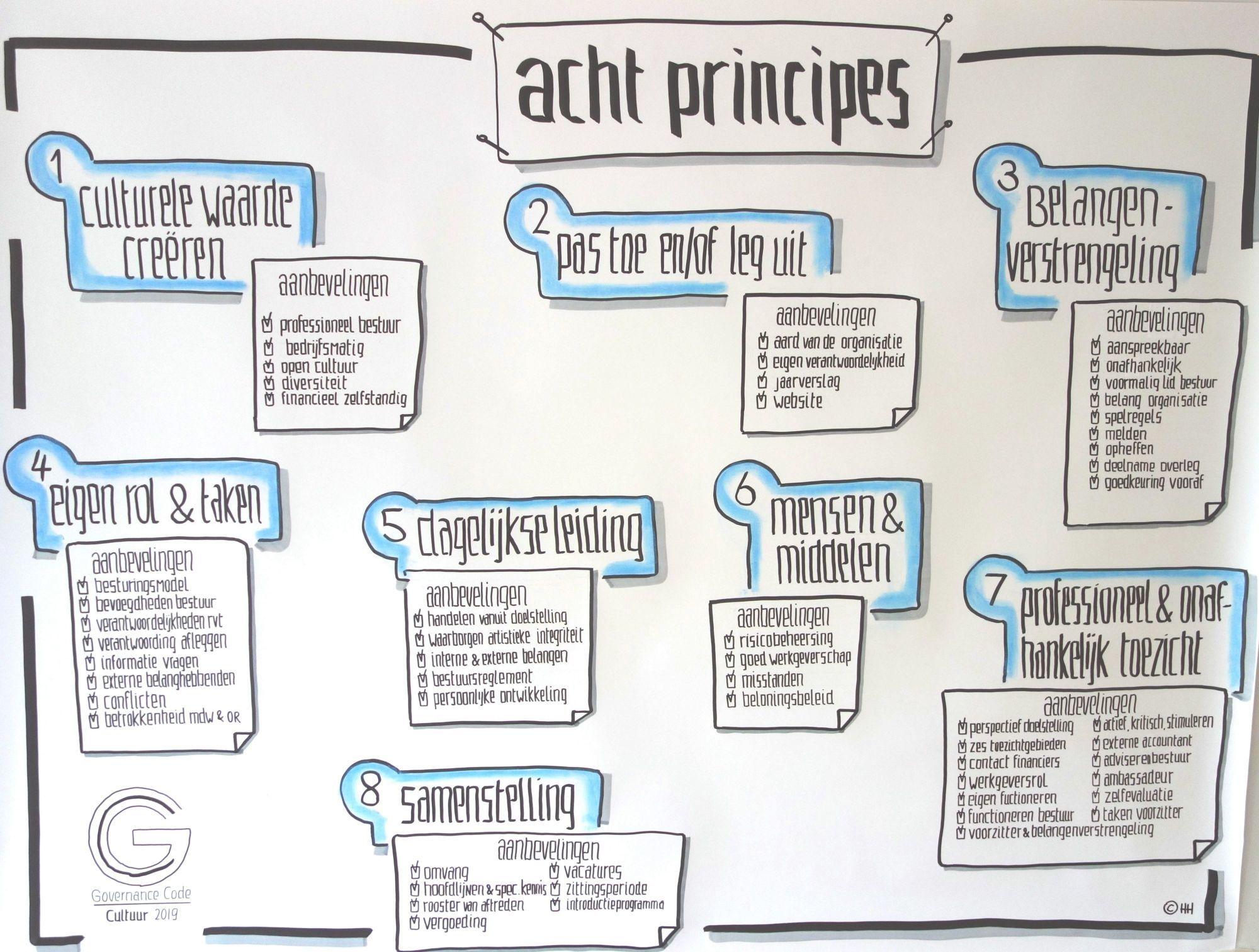 BMB 8 principes
