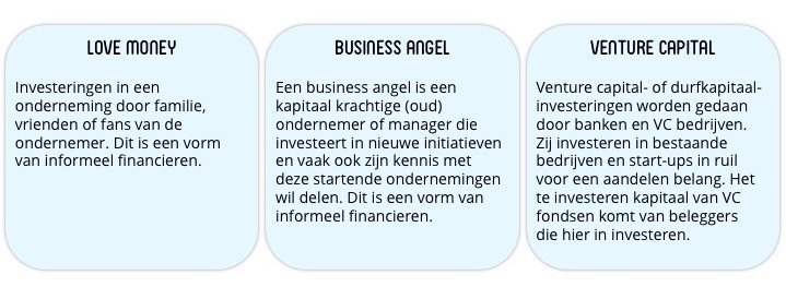 Infographic love money, business angel, venture capital